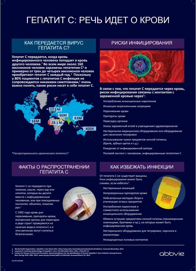 Как передается вирус гепатита С (инфографика)